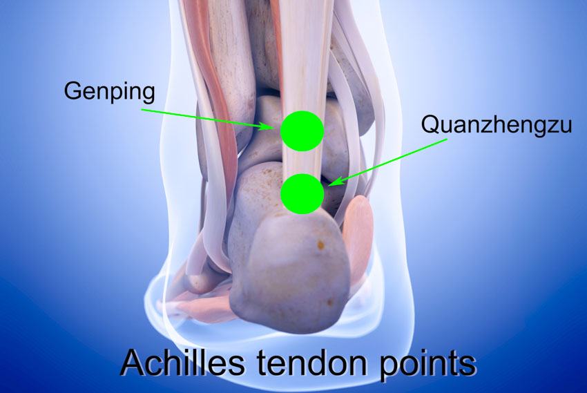 achilles tendon acupoints
