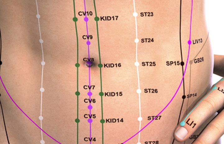 ST25 and local acupuncture points are used for indigestion.